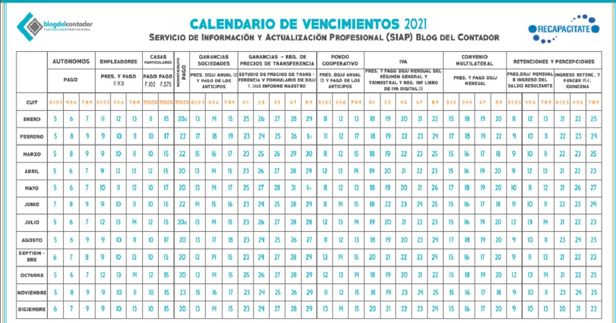 Calendario de vencimientos 2021
